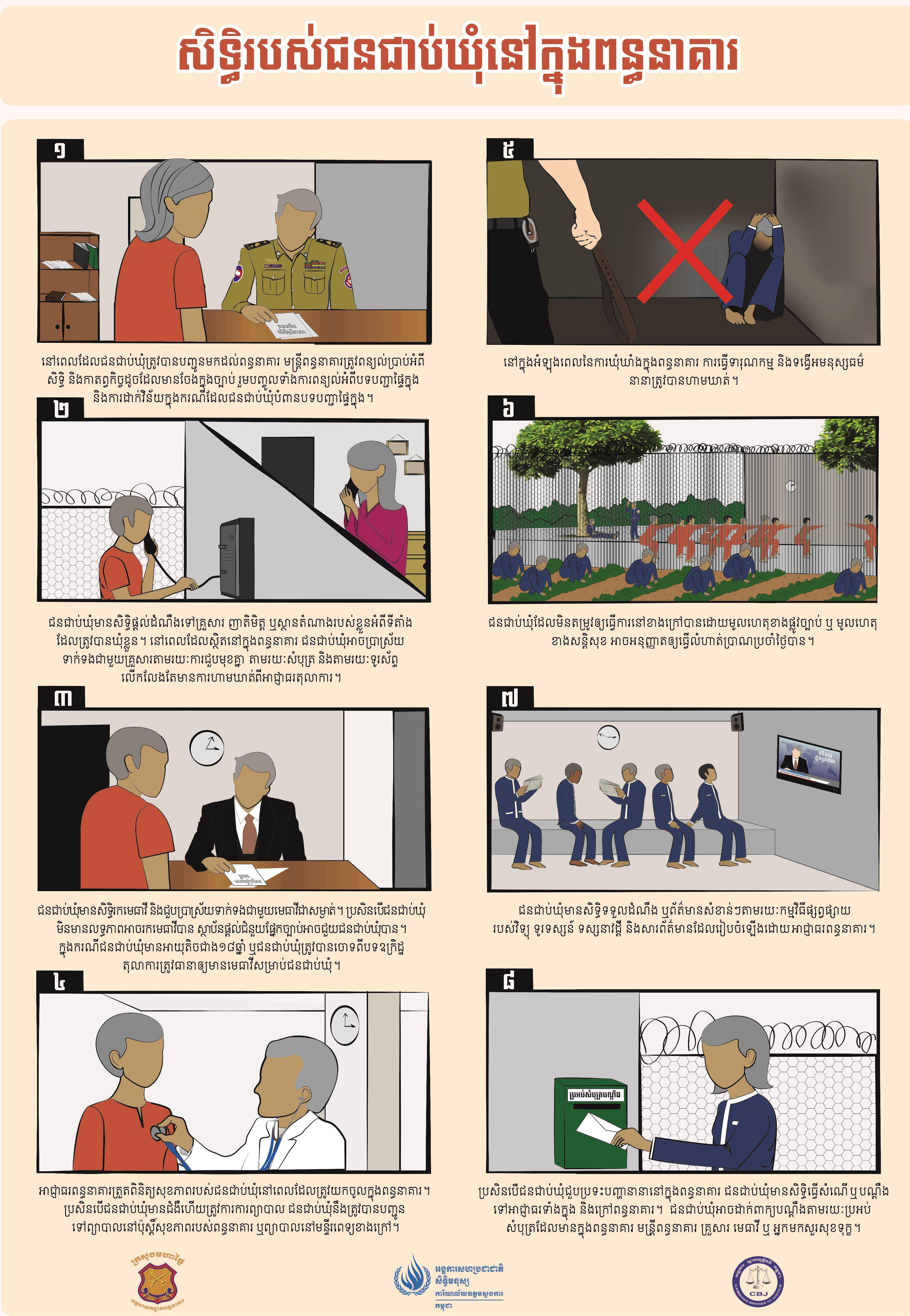prisoners rights
