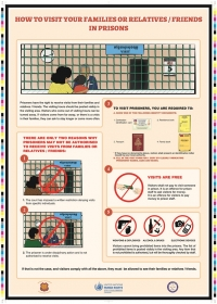 How to visit your families or relatives/friends in prisons