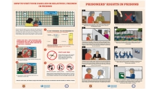 Posters on how to visit your families or relatives/friends in prisons and on prisoners' rights in prisons